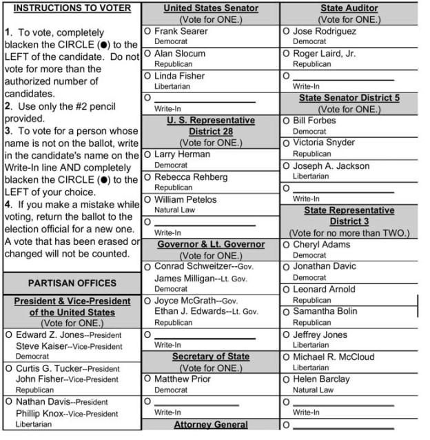 voter error or ineffective ballot  american journal of