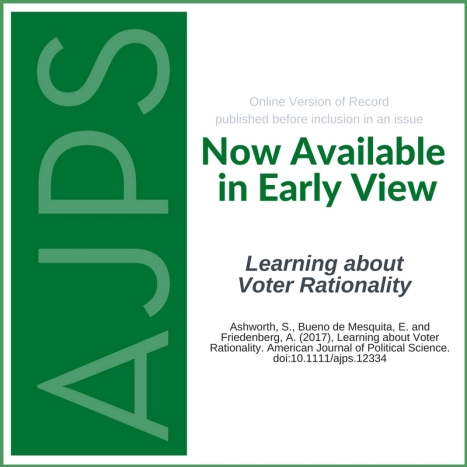 AJPS Author Summary - Learning about Voter Rationality