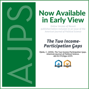 AJPS Author Summary - The Two Income‐Participation Gaps